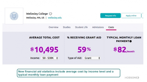 Naviance college statistics // slideshare.net